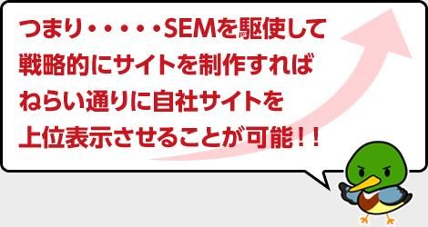 つまり・・・・・SEMを駆使して戦略的にサイトを制作すればねらい通りに自社サイトを上位表示させることが可能!!